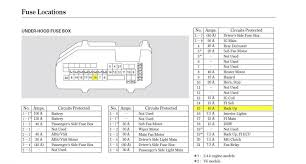 92 honda accord wiring diagram facbooik com 92 Honda Accord Fuse Box 91 honda accord wiring diagram facbooik 92 honda accord fuse box diagram