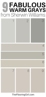 9 Amazing Warm Gray Paint Shades From Sherwin Williams The