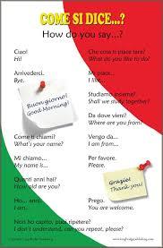 Amazon Com Italian Language Poster Greetings And Common