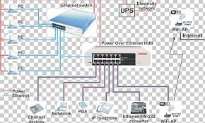 power over ethernet wiring diagram Ethernet Wiring Diagram Cat 6 Cable Wiring Diagram