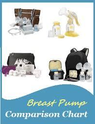 Breast Pump Comparison Chart