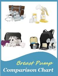Medela Comparison Chart Breast Pump Comparison Chart