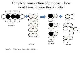 complete combustion of propane how would you balance the equation