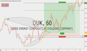Duk Stock Price And Chart Nyse Duk Tradingview