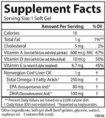 Carlson - Cod Liver Oil Gems, Super 1000 mg, 250 ... - Amazon.com