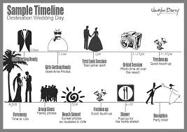 wedding day itinery destination wedding day timeline schedule where to start