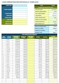 Calculate Loan Amortization Excel Table Templates This Loan Amortization Template Acts As A