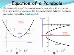 the standard vertex form equation of a parabola with a vertex at h