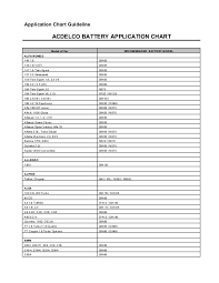 Delco Spark Plug Application Chart 68 Prototypical Ac Delco Spark Plug Application Chart