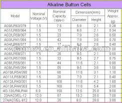 Watch Battery Chart Dimensions 59 Reasonable Button Battery Chart