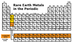 Isle of Rare Earth metals, Arran and its Rare Earth Elements
