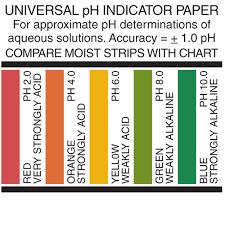 Red Colour Chart Paper Universal Ph Test Paper Precision Laboratories