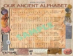Hebrew Alphabet Hebrew Alphabet Chart Our Ancient
