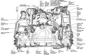 delorean fuse box diagram delorean wiring diagrams