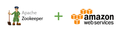 apache zookeeper logo. Interesting Zookeeper Zookeeper In AWS Practices For High Availability With Exhibitor To Apache Logo