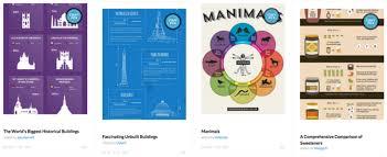 marketing skills to list on resume