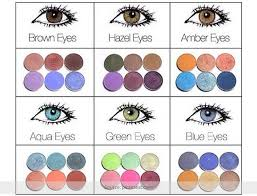 best eyeshadow colors for diffe eye colors