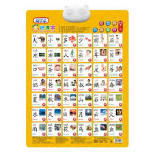 Shop Cat Bayer Cat Audio Wall Chart Childrens Toys Point