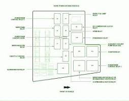 jaguar s type radio wiring diagram images wiring diagram 2000 jaguar s type fuse box diagram 2000 schematic