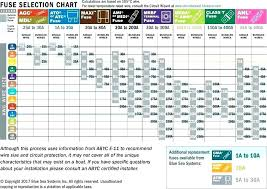 Torsion Spring Size Chart Garage Door Spring Measurement Projectglowwear Com