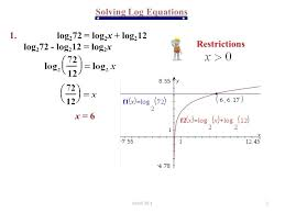 logarithmic form to exponential form math solving log equations 1 math playground run 3