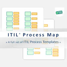 itil process itil process map itil process templates for your itil and iso