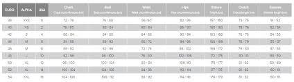 Dainese Motorcycle Jacket Size Chart Dainese Jacket Size Chart