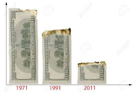 Buying Power Of The Dollar Chart The Chart Illustrated The Decline Of Dollars Buying Power