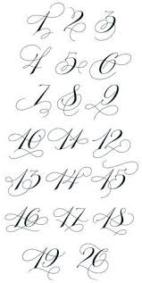 Cool Number Fonts Cool Font For Numbers Calligraphy Calligraphy Copperplate