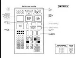 2004 ford excursion fuse panel diagram 2004 image similiar fuse and relay diagram keywords on 2004 ford excursion fuse panel diagram