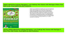 Most Sold The Fodmap Navigator Low Fodmap Diet Charts With