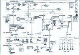 gmc starter wiring diagram images starter wiring diagram gmc wiring diagrams schematics