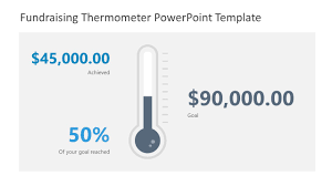Chart Of Donation Percentages By Charities Fundraising Thermometer Powerpoint Template