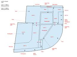 front office layout. Hotel Front Office Layout Design Old Post Of