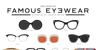 Chart Of Famous Eyewear Infographic The Most Iconic Eyewear In History Wired
