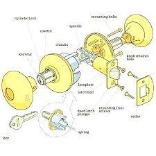 schlage locks parts diagram. Door Lock Parts Diagram Names Rh Manningfamily Org Schlage  Deadbolt Locks C