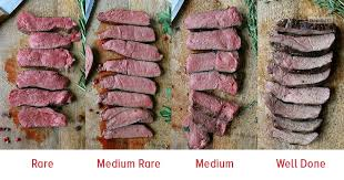 Sous Vide Steak Time Temp Chart How To Sous Vide Steak Perfectly Every Time