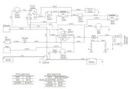 cub cadet wiring diagram ltx 1042 wiring diagram schematics wiring on a cub cadet 1250 fixya