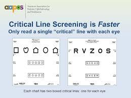 Pediatric Vision Screening Charts Pediatric Vision Screening Ppt Download