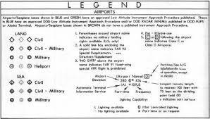 Jeppesen Low Altitude Chart Legend Jeppesen Approach Chart Legend 2019
