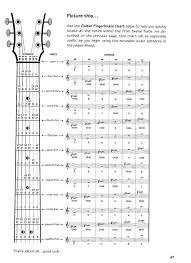 Strumming Patterns Chart 16 Cogent Best Guitar Strumming Patterns