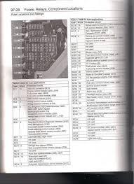 2005 volkswagen jetta fuse box diagram 2005 Volkswagen Beetle Convertible Wiring Diagram VW Beetle Starter Wiring Diagram