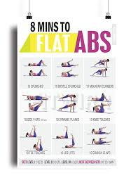 Stomach Exercise Chart Fitwirrs Six Pack Abs 8 Minute Workout Poster 12 X 18