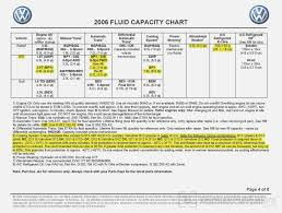 14 New Refrigerant And Oil Capacity Charts Vw Fluid