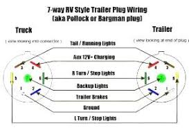 7 plug rv wiring diagram 7 way rv plug diagram, 7 pin trailer 7 pin trailer wiring diagram with brakes at 7 Way Trailer Connector Diagram