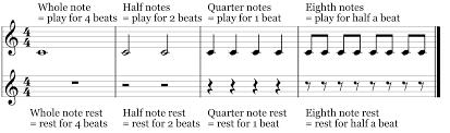 Talking Rhythm Counting 101 2 3 4 Musical U