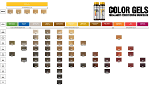 Redken Hair Color Chart Gels Best 25 Redken Color Chart