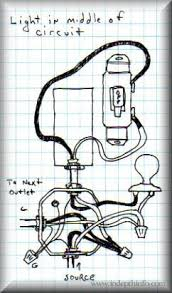 light switch to outlet wiring diagram wiring diagrams wiring outlets lights image about