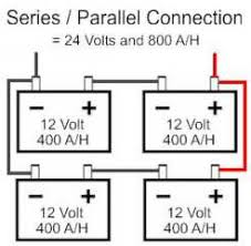 12 volt battery connections and hook up 24 Volt Battery Wiring series and parallel 12 volt battery connection 24 volt battery wiring diagram