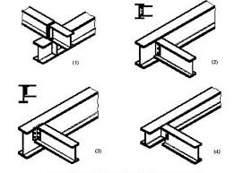 Simple Beam Beam Connections I Beam Beams Notes